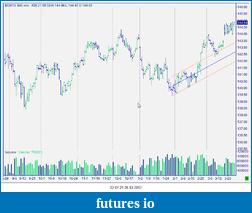 Bund Future 16/11-snag-26.03.2013-22.07.22.png