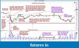 David_R's Trading Journey Journal (Pls comment)-vsa-chart.jpg