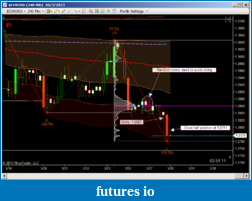 Pan's Trading Journal-eurusd-240-min-3.27.2013-21.8.49.png