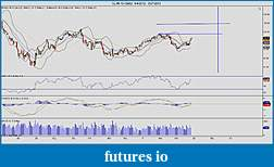 Selling Options on Futures?-cl.jpg