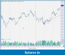 Bund Future 16/11-snag-27.03.2013-22.21.03.png