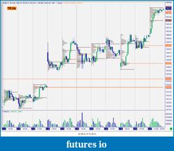 Bund Future 16/11-snag-27.03.2013-22.26.56.png