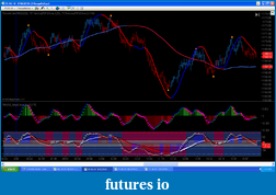 AR01 Price Area Journal (Not a trading journal)-picture-3.png
