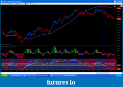 AR01 Price Area Journal (Not a trading journal)-picture-4.png