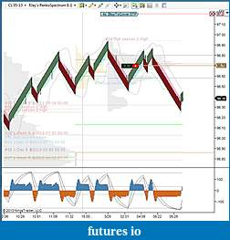 Support and resistance indicator-support_level_tagged.jpg
