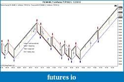 FlexRenko in day trading-ym-1-unirenko-t1r16o1-1_2_2013.jpg