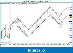 FlexRenko in day trading-ym-06-13-1-unirenko-t1r16o1-3_28_2013.jpg