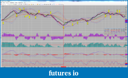 Day Trading Currency Futures W/Multiple time frames-ggc-gold_trades_on_6tick-r-chart2013-03-17-18.png