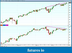 Selling Options on Futures?-es-30-03-2013.jpg