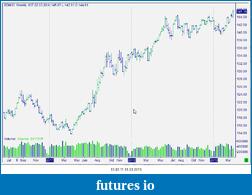 Bund Future 16/11-snag-31.03.2013-13.03.11.png