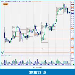 Bund Future 16/11-snag-31.03.2013-14.01.13.png
