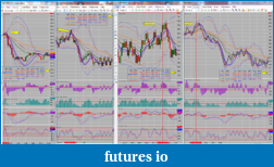 Day Trading Currency Futures W/Multiple time frames-tf-rlm_4chart_short_entry_-948.4-2013-04-01-0940.png