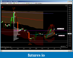 Pan's Trading Journal-eurusd-240-min-4.2.2013-22.9.44.png