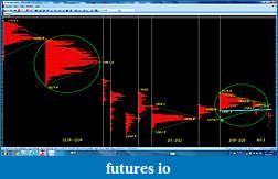 Price Forecasting with chaos-xau403.jpg