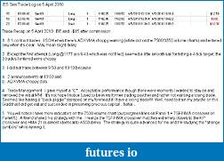 Click image for larger version  Name:ES Sim Trade Log n Recap 5 Apr 2010.JPG Views:65 Size:110.0 KB ID:10742