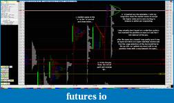 CL Market Profile Analysis-mandag-trade.png