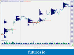 Bund Future 16/11-snag-02.04.2013-22.08.25.png