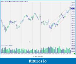 Bund Future 16/11-snag-02.04.2013-22.06.08.png