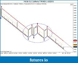 FlexRenko in day trading-ym-06-13-1-unirenko-t1r16o1-4_3_2013.jpg