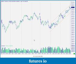 Bund Future 16/11-snag-03.04.2013-22.13.53.png