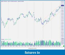 Bund Future 16/11-snag-04.04.2013-22.04.18.png
