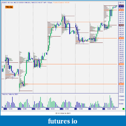Bund Future 16/11-snag-04.04.2013-22.10.16.png