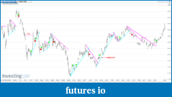 Wyckoff In The Original-nq-100-futures-1-minute-20130404140201.png