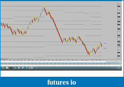TRADEEUROFX.COM FROM CHARLES BOOTH-cj-booth-large-time-frame.png