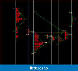 Price Forecasting with chaos-xau405-1.jpg