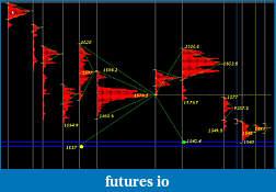 Price Forecasting with chaos-xau405.jpg