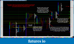 CL Market Profile Analysis-tisdag-trades.png