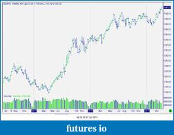 Bund Future 16/11-snag-07.04.2013-14.24.39.png