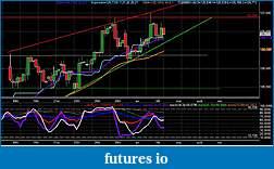 Bund Future 16/11-bobl-4h.jpg