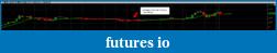 CL Market Profile Analysis-cum_delta.png