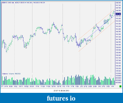 Bund Future 16/11-snag-08.04.2013-22.07.16.png