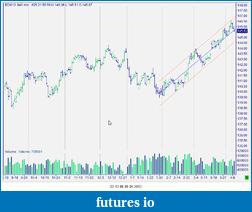 Bund Future 16/11-snag-09.04.2013-22.13.08.png