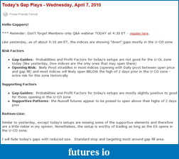 shodson's Trading Journal-20100407-gap-play.png