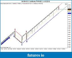 FlexRenko in day trading-ym-06-13-1-unirenko-t1r16o1-4_10_2013.jpg