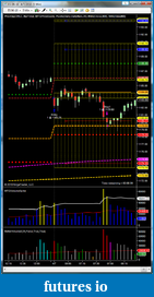 shodson's Trading Journal-20100407-es-stopped-out-then-turned-around.png
