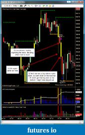 shodson's Trading Journal-20100407-cl-post-news-breakdown.png