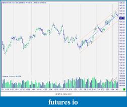 Bund Future 16/11-snag-10.04.2013-22.07.36.png