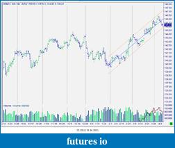 Bund Future 16/11-snag-11.04.2013-22.20.52.png