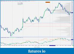 Bund Future 16/11-snag-11.04.2013-22.11.16.png