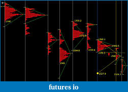 Price Forecasting with chaos-xauusd412.jpg