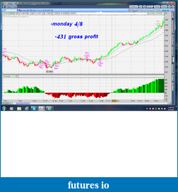 the easy edge for beginner traders-es-monday.png