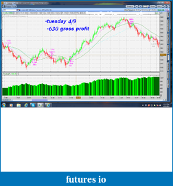 the easy edge for beginner traders-tuesday-es.png
