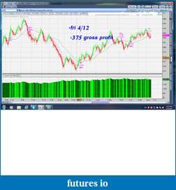 the easy edge for beginner traders-fri-es.png