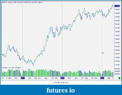 Bund Future 16/11-snag-14.04.2013-11.53.45.png
