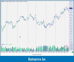Bund Future 16/11-snag-14.04.2013-12.22.32.png