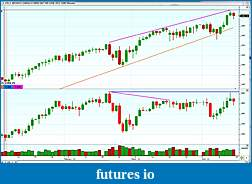 Selling Options on Futures?-es-12-04-2013.jpg